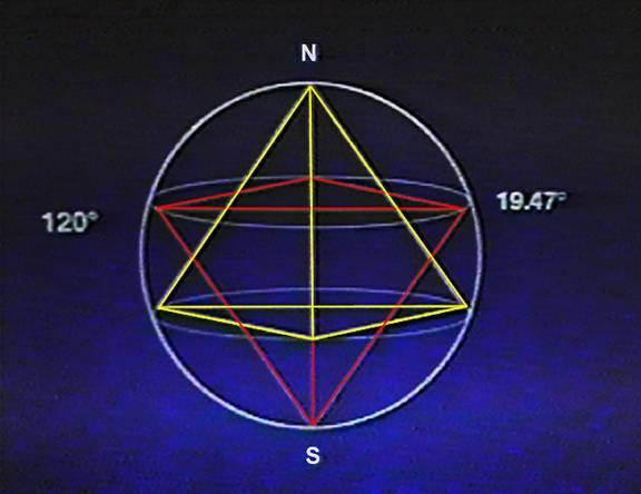 tetraedrosfera